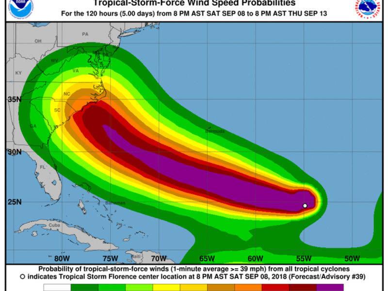 Hurricane Florence Forecast