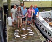 Fishing Package - Sea Ranch Resort