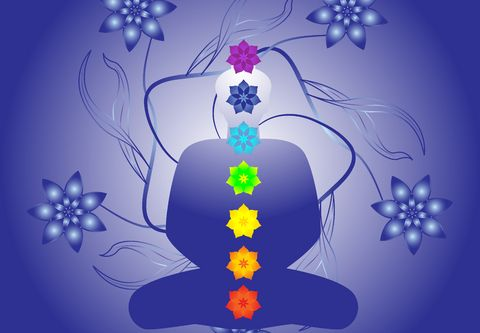 Bianca's Outer Banks Psychic Readings, Color Therapy